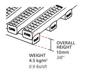 Heronair cross section