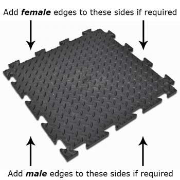 CheckerTile Mat Edging Diagram